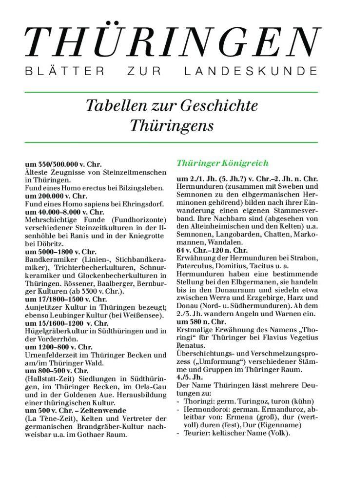 [XX] - Tabellen zur Geschichte Thüringens